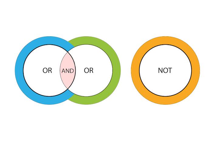 Booleanos, operaciones lógicas y binarias