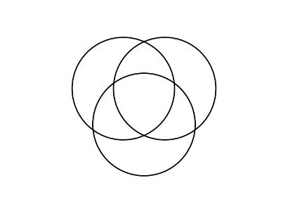 Contorno del diagrama de Venn (venn3_circles)