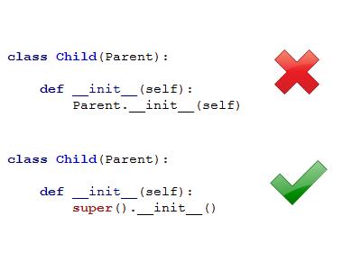 Cómo usar la función super() eficientemente