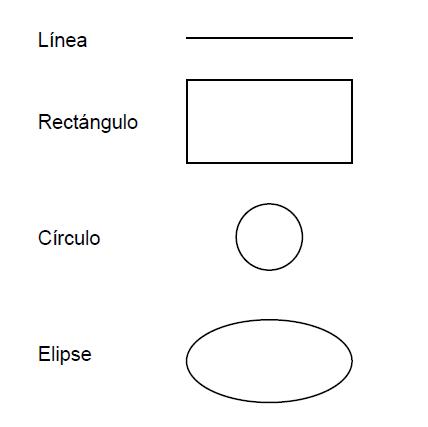 Figuras geométricas con ReportLab